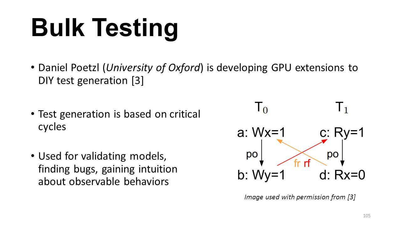Bulk Testing Daniel Poetzl (University of Oxford) is developing GPU extensions to DIY test generation [3]
